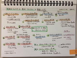 写真(津村の研修ファシリテーター養成プログラム案:20141002)).jpg