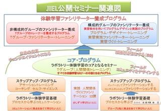 JIEL2015トレーニング概略.jpg